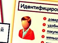 Как идентифицировать Яндекс кошелек