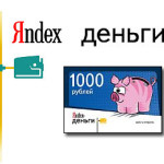 Монетаризация действий в интернете
