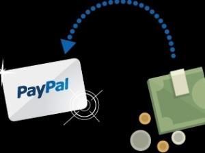 Как пополнить кошелек PayPal с помощью терминала
