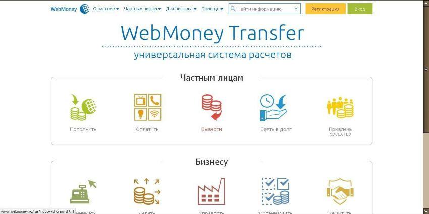 Система WebMoney Transfer