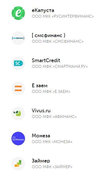 Список компаний