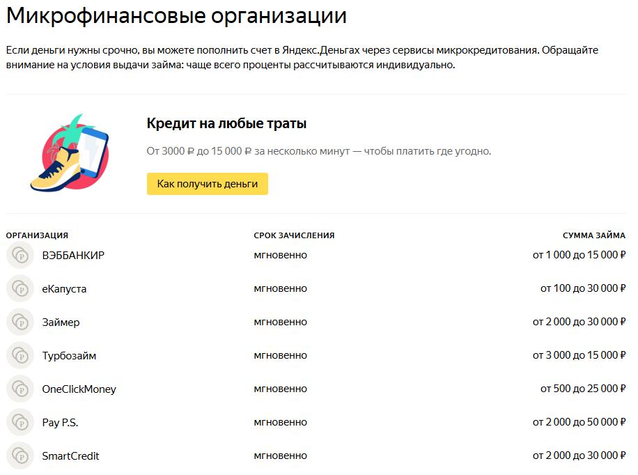 Пополнение Яндекс Денег через МФО